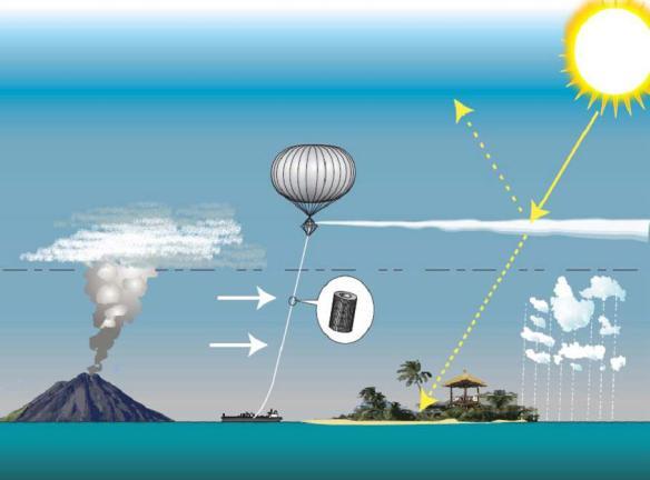 Geoingeniería: el espejismo del paracaídasmágico